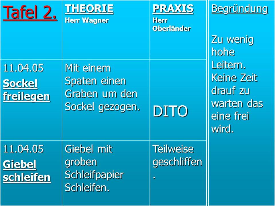 Tafel 2. THEORIE Herr Wagner PRAXIS Herr Oberländer 11.04.05 Sockel freilegen Mit einem Spaten einen Graben um den Sockel gezogen. DITO DITO 11.04.05