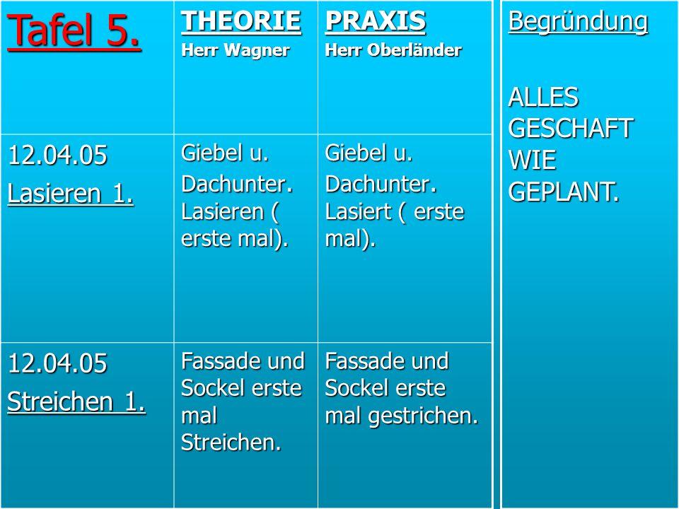 Tafel 5. THEORIE Herr Wagner PRAXIS Herr Oberländer 12.04.05 Lasieren 1. Giebel u. Dachunter. Lasieren ( erste mal). Giebel u. Dachunter. Lasiert ( er