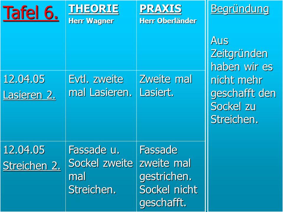 Tafel 6. THEORIE Herr Wagner PRAXIS Herr Oberländer 12.04.05 Lasieren 2. Evtl. zweite mal Lasieren. Zweite mal Lasiert. 12.04.05 Streichen 2. Fassade
