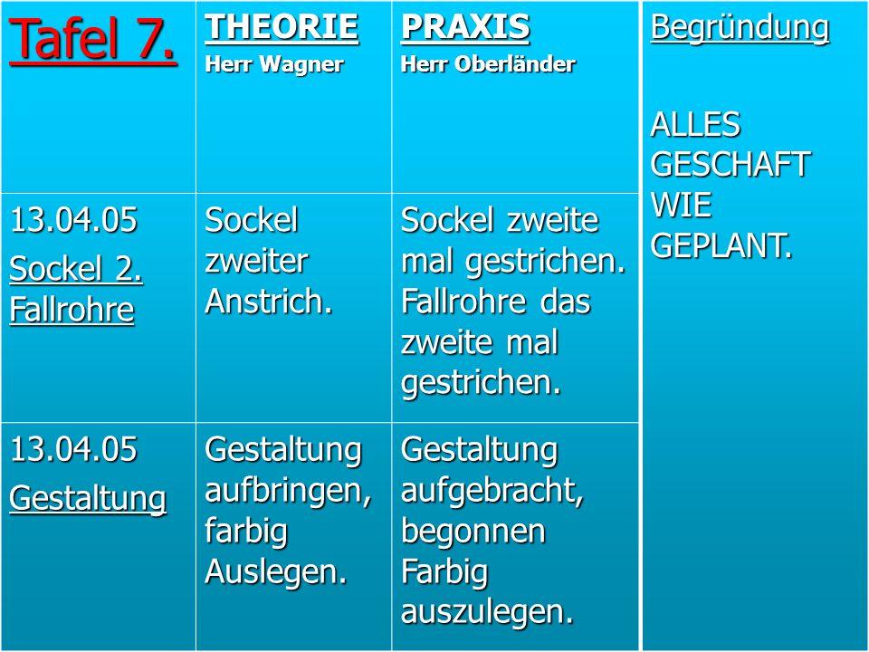 Tafel 7. THEORIE Herr Wagner PRAXIS Herr Oberländer 13.04.05 Sockel 2. Fallrohre Sockel zweiter Anstrich. Sockel zweite mal gestrichen. Fallrohre das
