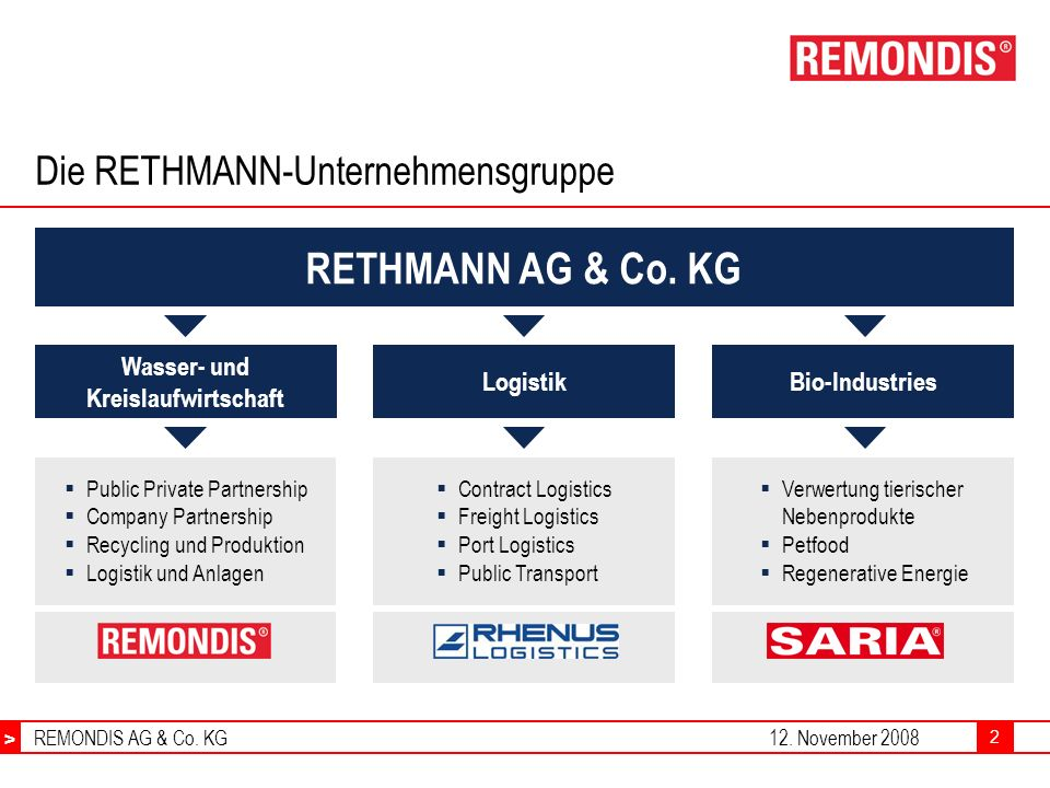 > REMONDIS AG & Co. KG12. November 2008 > 2 Die RETHMANN-Unternehmensgruppe RETHMANN AG & Co. KG Wasser- und Kreislaufwirtschaft LogistikBio-Industrie
