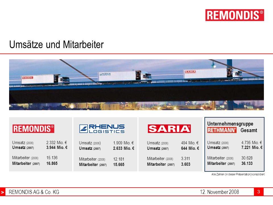 > REMONDIS AG & Co. KG12. November 2008 > 3 Umsätze und Mitarbeiter Umsatz (2006) 2.332 Mio. Umsatz (2007) 3.944 Mio. Mitarbeiter (2006) 15.136 Mitarb
