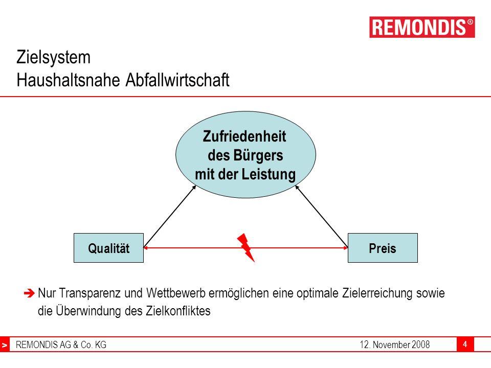 > REMONDIS AG & Co. KG12. November 2008 > 4 Zielsystem Haushaltsnahe Abfallwirtschaft Zufriedenheit des Bürgers mit der Leistung QualitätPreis Nur Tra
