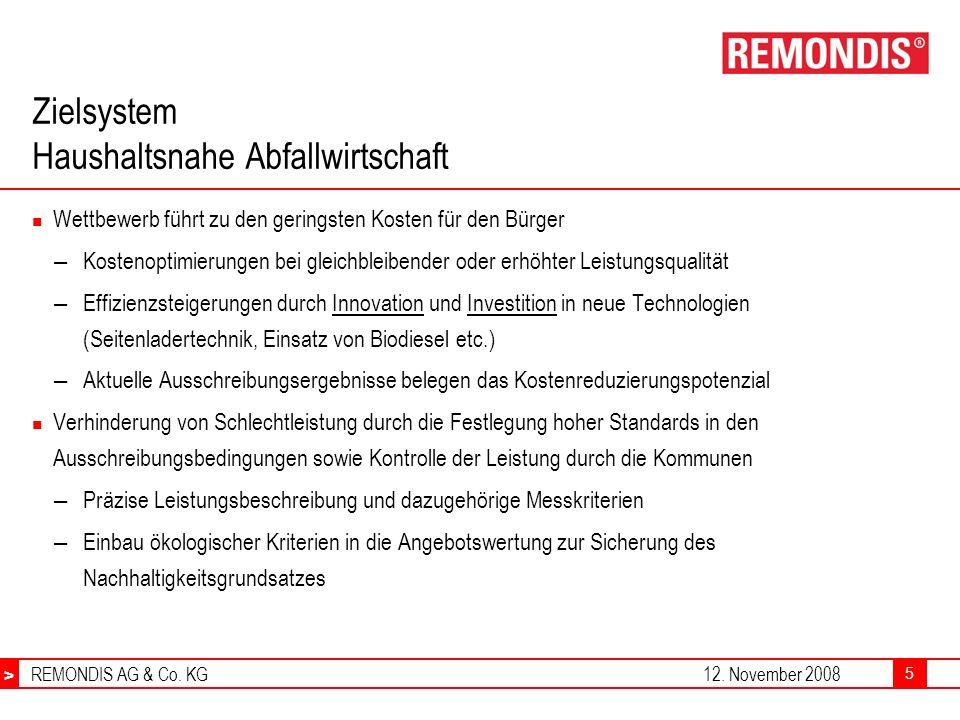 > REMONDIS AG & Co. KG12. November 2008 > 5 Zielsystem Haushaltsnahe Abfallwirtschaft Wettbewerb führt zu den geringsten Kosten für den Bürger – Koste