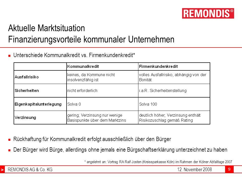 > REMONDIS AG & Co. KG12. November 2008 > 9 Aktuelle Marktsituation Finanzierungsvorteile kommunaler Unternehmen Unterschiede Kommunalkredit vs. Firme