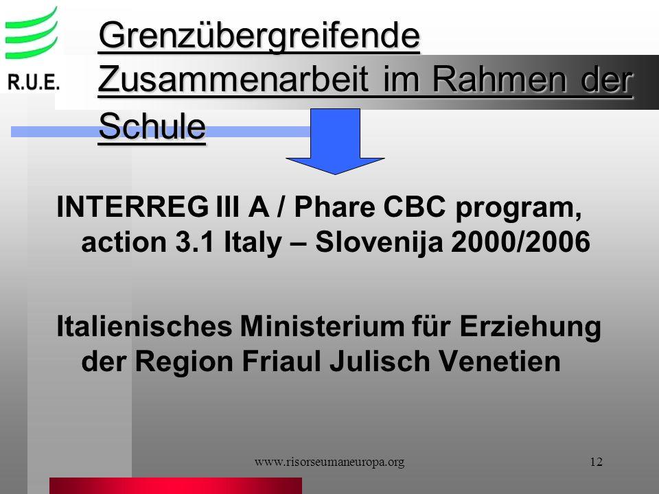 www.risorseumaneuropa.org12 Grenzübergreifende Zusammenarbeit im Rahmen der Schule INTERREG III A / Phare CBC program, action 3.1 Italy – Slovenija 20