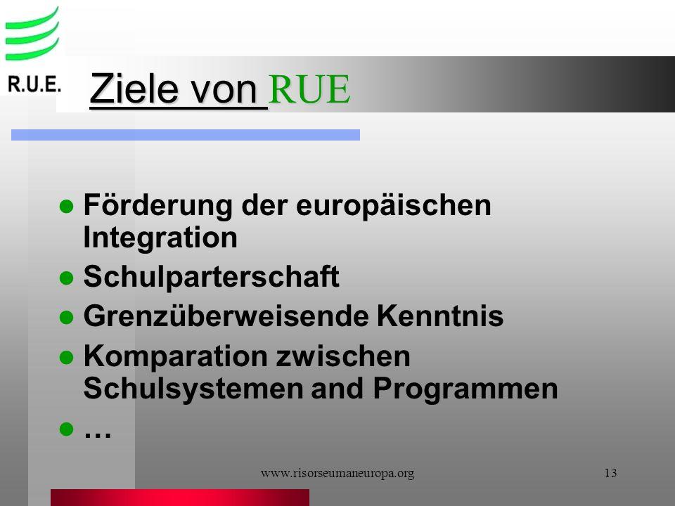 www.risorseumaneuropa.org13 Ziele von RUE Förderung der europäischen Integration Schulparterschaft Grenzüberweisende Kenntnis Komparation zwischen Sch