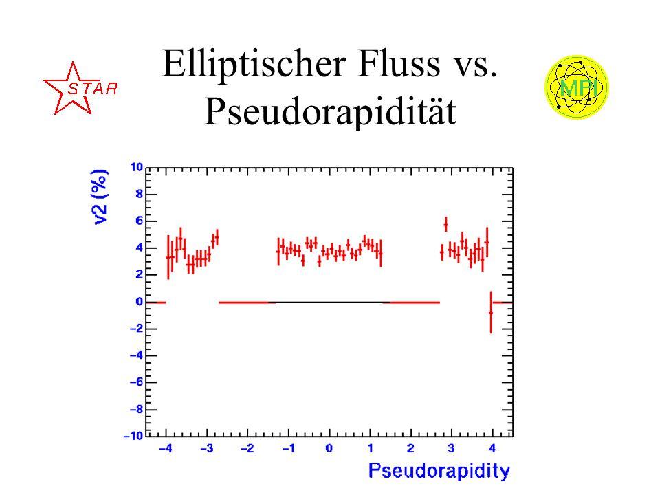 Elliptischer Fluss vs. Pseudorapidität