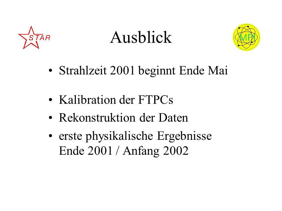 Ausblick Strahlzeit 2001 beginnt Ende Mai Kalibration der FTPCs Rekonstruktion der Daten erste physikalische Ergebnisse Ende 2001 / Anfang 2002