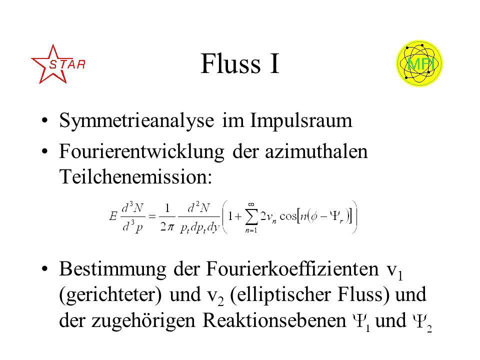 Fluss I Symmetrieanalyse im Impulsraum Fourierentwicklung der azimuthalen Teilchenemission: Bestimmung der Fourierkoeffizienten v 1 (gerichteter) und
