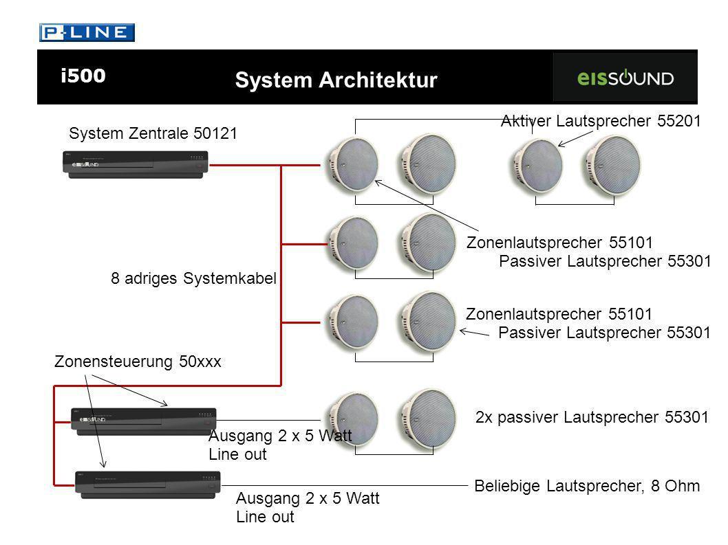 i500 System Architektur System Zentrale 50121 2x passiver Lautsprecher 55301 Beliebige Lautsprecher, 8 Ohm Zonenlautsprecher 55101 Passiver Lautsprech