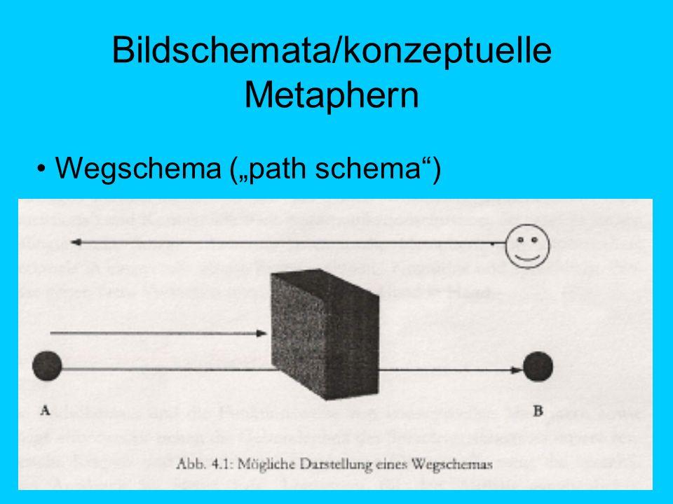 Bildschemata/konzeptuelle Metaphern Wegschema (path schema)