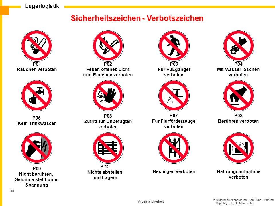 ©Unternehmensberatung, -schulung, -training Dipl. Ing. (FH) G. Schumacher Lagerlogistik 10 Arbeitssicherheit Sicherheitszeichen - Verbotszeichen P03 F