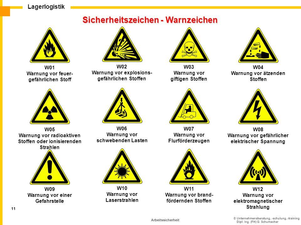 ©Unternehmensberatung, -schulung, -training Dipl. Ing. (FH) G. Schumacher Lagerlogistik 11 Arbeitssicherheit Sicherheitszeichen - Warnzeichen W01 Warn
