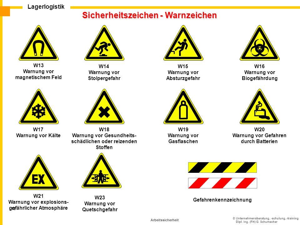 ©Unternehmensberatung, -schulung, -training Dipl. Ing. (FH) G. Schumacher Lagerlogistik 12 Arbeitssicherheit W15 Warnung vor Absturzgefahr W13 Warnung