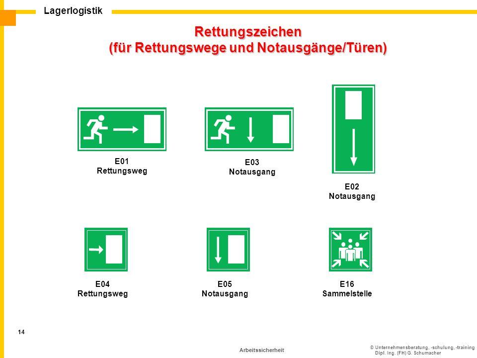 ©Unternehmensberatung, -schulung, -training Dipl. Ing. (FH) G. Schumacher Lagerlogistik 14 Arbeitssicherheit Rettungszeichen (für Rettungswege und Not