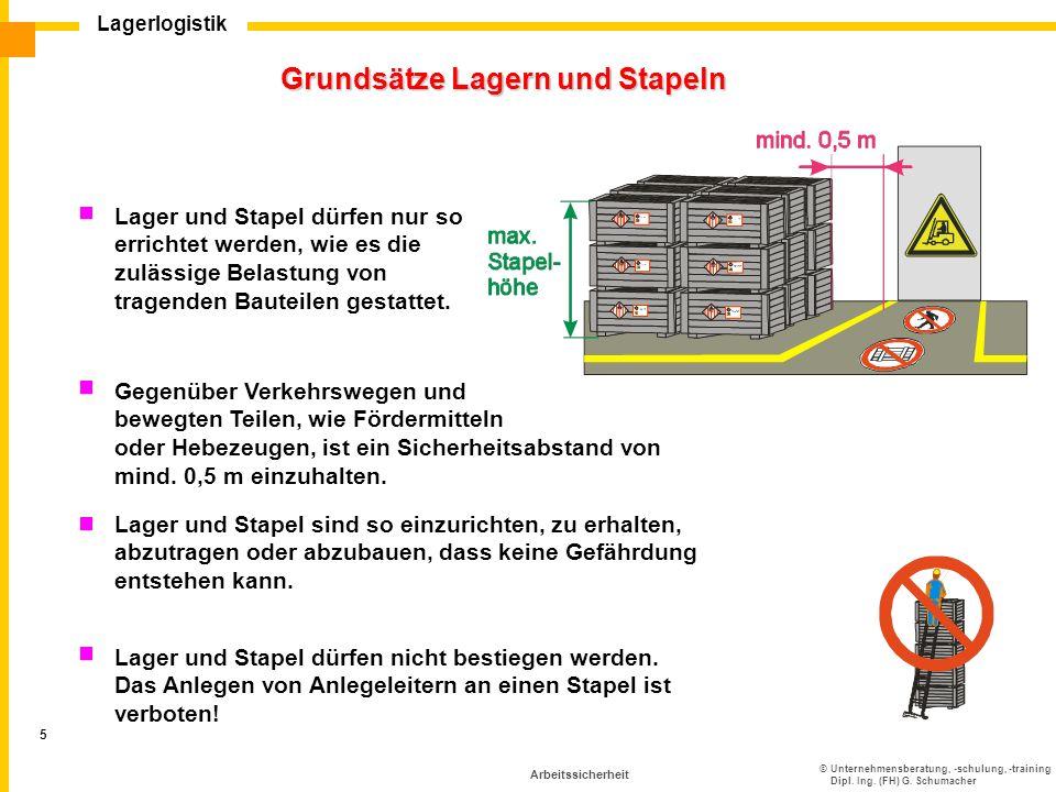 ©Unternehmensberatung, -schulung, -training Dipl. Ing. (FH) G. Schumacher Lagerlogistik 5 Arbeitssicherheit Grundsätze Lagern und Stapeln Lager und St