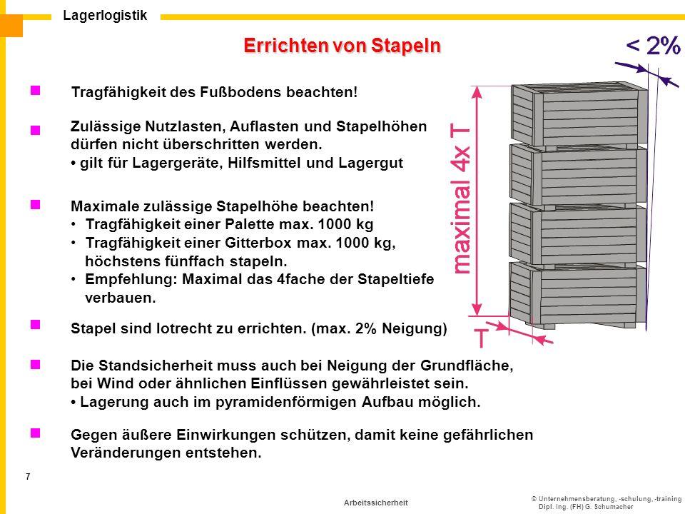 ©Unternehmensberatung, -schulung, -training Dipl. Ing. (FH) G. Schumacher Lagerlogistik 7 Arbeitssicherheit Errichten von Stapeln Tragfähigkeit des Fu