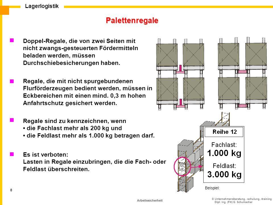 ©Unternehmensberatung, -schulung, -training Dipl. Ing. (FH) G. Schumacher Lagerlogistik 8 Arbeitssicherheit Palettenregale Doppel-Regale, die von zwei