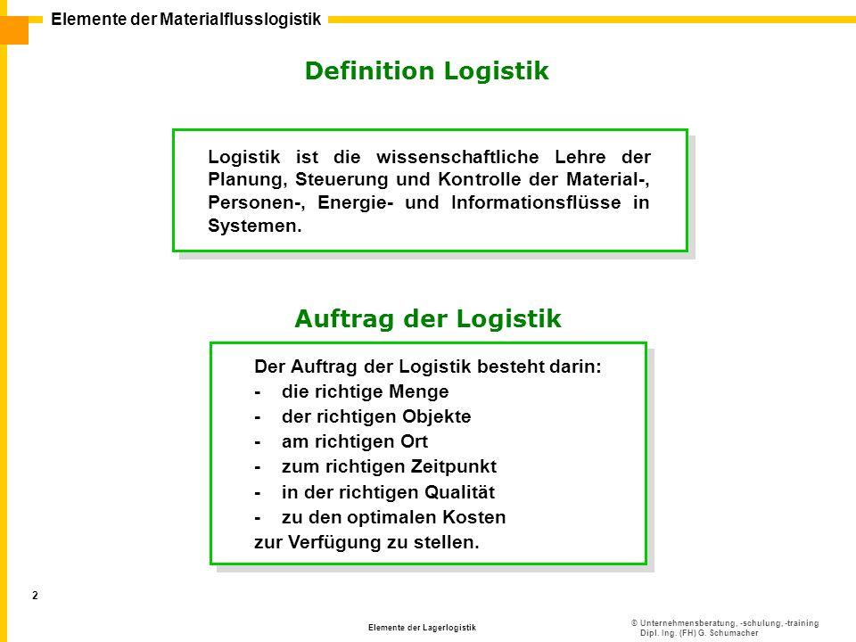 ©Unternehmensberatung, -schulung, -training Dipl. Ing. (FH) G. Schumacher Elemente der Materialflusslogistik Elemente der Lagerlogistik 2 Definition L