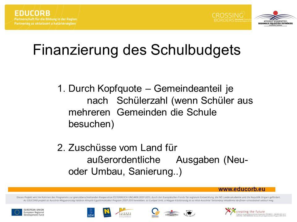www.educorb.eu Finanzierung des Schulbudgets 1.Durch Kopfquote – Gemeindeanteil je nach Schülerzahl (wenn Schüler aus mehreren Gemeinden die Schule be