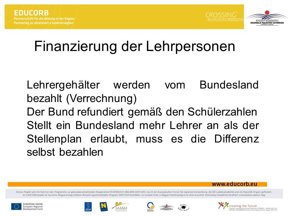 www.educorb.eu Finanzierung der Lehrpersonen Lehrergehälter werden vom Bundesland bezahlt (Verrechnung) Der Bund refundiert gemäß den Schülerzahlen St