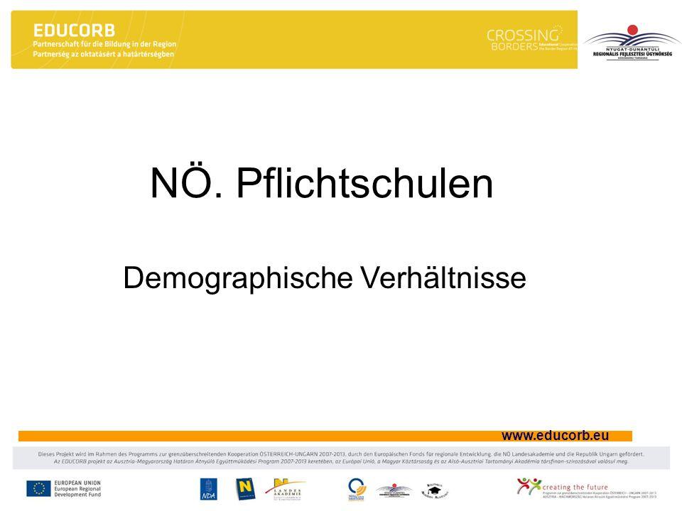 www.educorb.eu NÖ. Pflichtschulen Demographische Verhältnisse