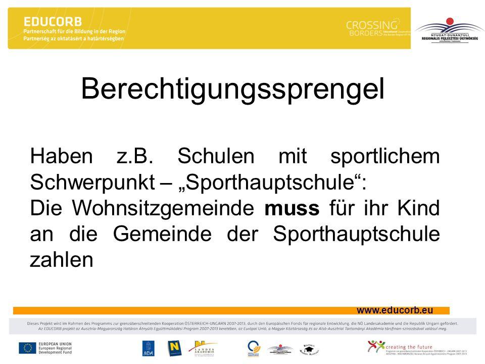 www.educorb.eu Berechtigungssprengel Haben z.B. Schulen mit sportlichem Schwerpunkt – Sporthauptschule: Die Wohnsitzgemeinde muss für ihr Kind an die