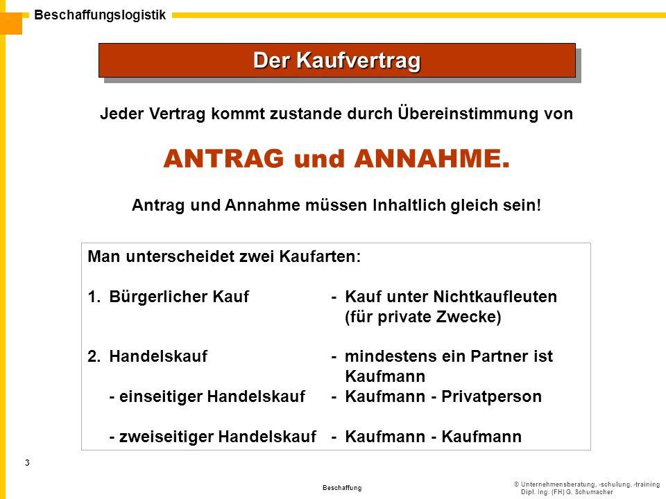 ©Unternehmensberatung, -schulung, -training Dipl. Ing. (FH) G. Schumacher Beschaffungslogistik Beschaffung 3 Der Kaufvertrag Jeder Vertrag kommt zusta