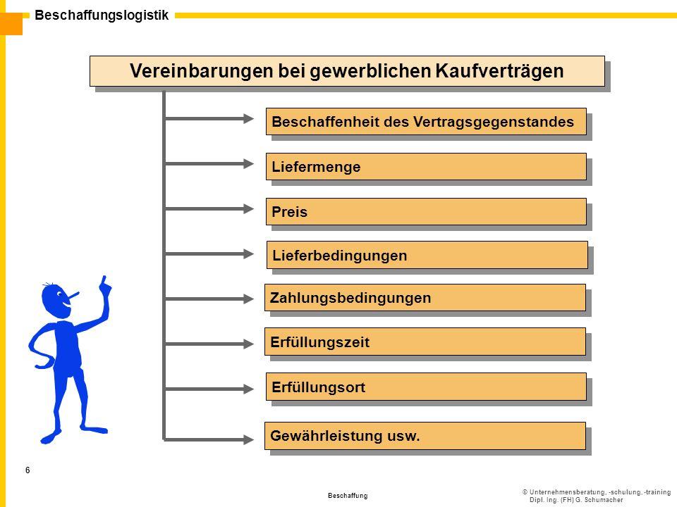 ©Unternehmensberatung, -schulung, -training Dipl. Ing. (FH) G. Schumacher Beschaffungslogistik Beschaffung 6 Vereinbarungen bei gewerblichen Kaufvertr