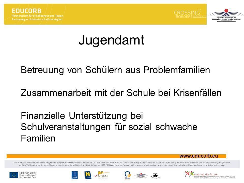 www.educorb.eu Jugendamt Betreuung von Schülern aus Problemfamilien Zusammenarbeit mit der Schule bei Krisenfällen Finanzielle Unterstützung bei Schul