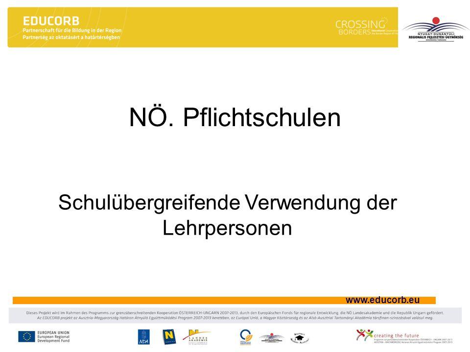 www.educorb.eu NÖ. Pflichtschulen Schulübergreifende Verwendung der Lehrpersonen