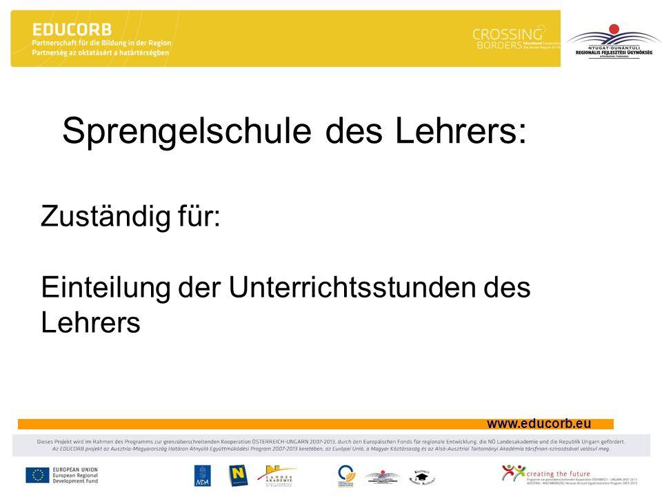 www.educorb.eu Sprengelschule des Lehrers: Zuständig für: Einteilung der Unterrichtsstunden des Lehrers