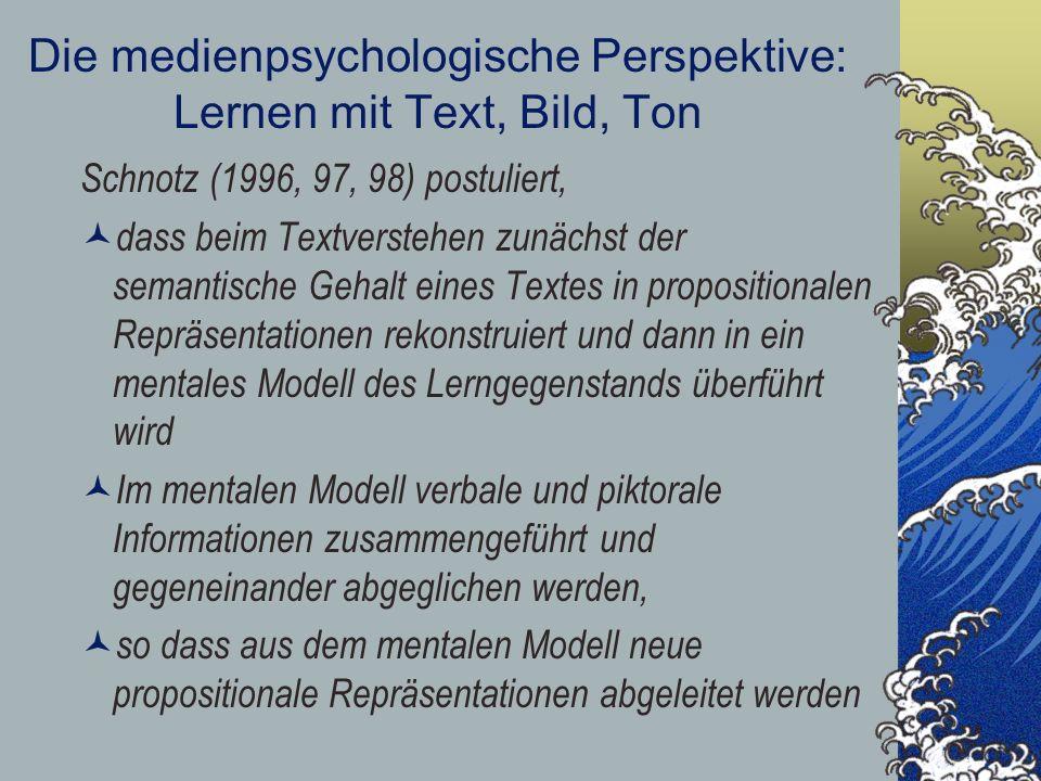 Die medienpsychologische Perspektive: Lernen mit Text, Bild, Ton Schnotz (1996, 97, 98) postuliert, dass beim Textverstehen zunächst der semantische G