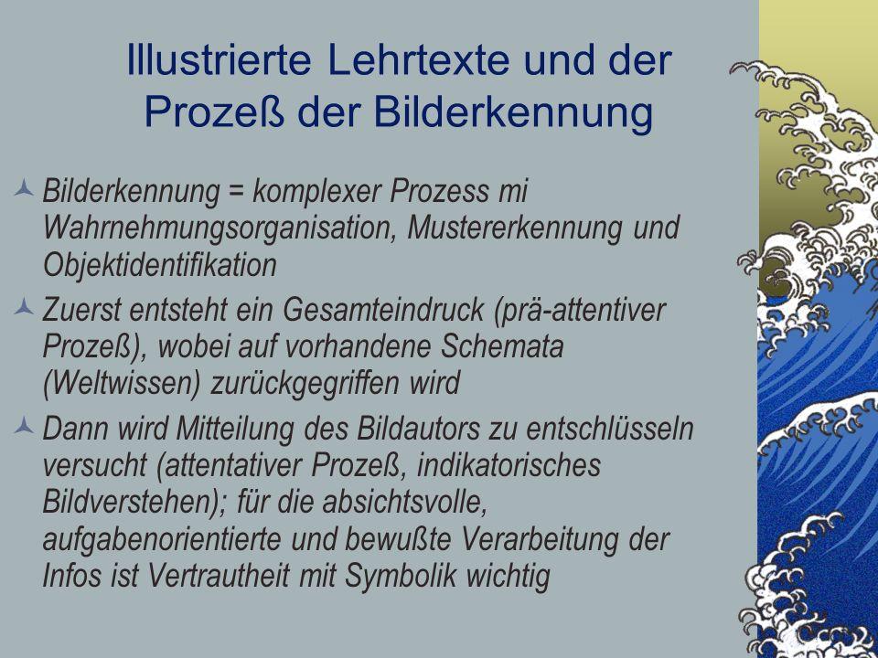 Illustrierte Lehrtexte und der Prozeß der Bilderkennung Bilderkennung = komplexer Prozess mi Wahrnehmungsorganisation, Mustererkennung und Objektident