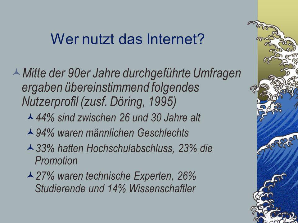 Wer nutzt das Internet? Mitte der 90er Jahre durchgeführte Umfragen ergaben übereinstimmend folgendes Nutzerprofil (zusf. Döring, 1995) 44% sind zwisc