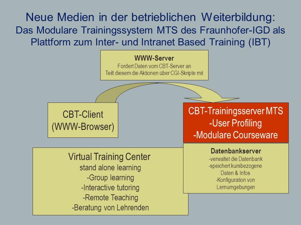 Neue Medien in der betrieblichen Weiterbildung: Das Modulare Trainingssystem MTS des Fraunhofer-IGD als Plattform zum Inter- und Intranet Based Traini
