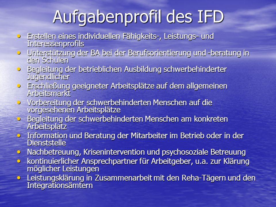Aufgabenprofil des IFD Erstellen eines individuellen Fähigkeits-, Leistungs- und Interessenprofils Erstellen eines individuellen Fähigkeits-, Leistung
