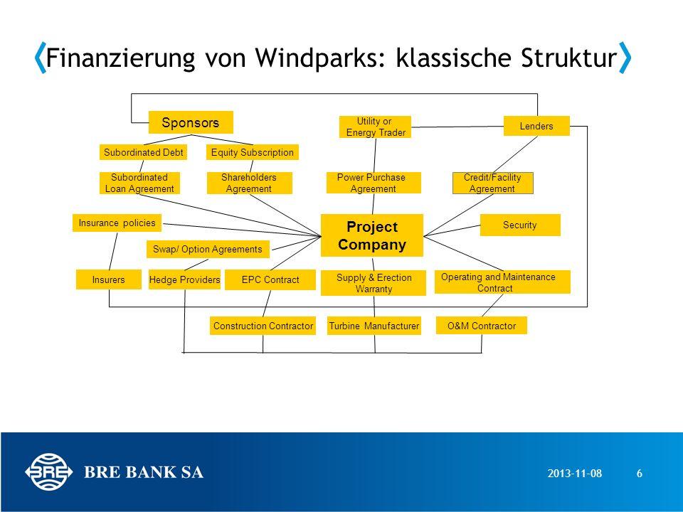 2013-11-086 Finanzierung von Windparks: klassische Struktur Project Company Shareholders Agreement Supply & Erection Warranty Turbine Manufacturer EPC