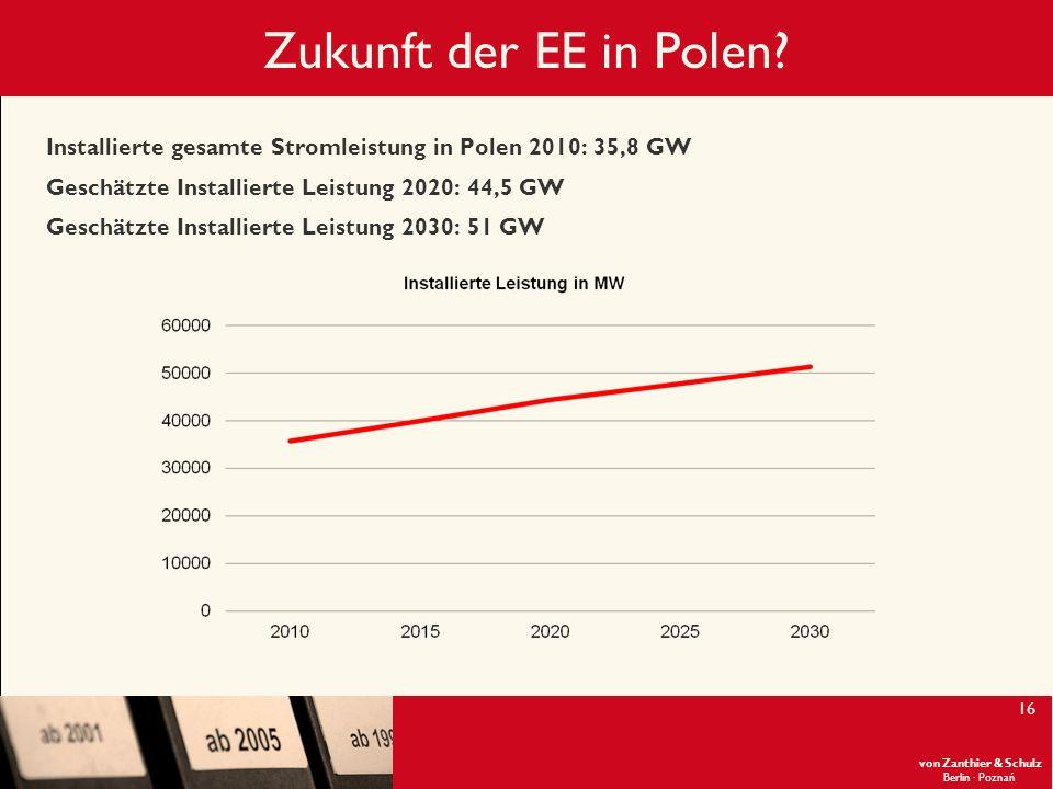 von Zanthier & Schulz Berlin· Poznań 16 Zukunft der EE in Polen? Installierte gesamte Stromleistung in Polen 2010: 35,8 GW Geschätzte Installierte Lei