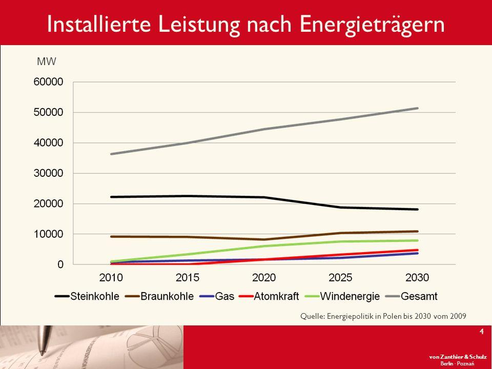 von Zanthier & Schulz Berlin· Poznań 4 Installierte Leistung nach Energieträgern MW Quelle: Energiepolitik in Polen bis 2030 vom 2009