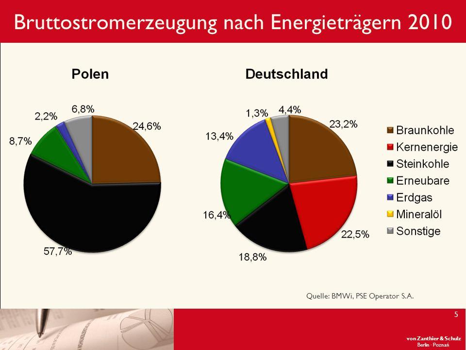 von Zanthier & Schulz Berlin· Poznań 5 Bruttostromerzeugung nach Energieträgern 2010 Quelle: BMWi, PSE Operator S.A.