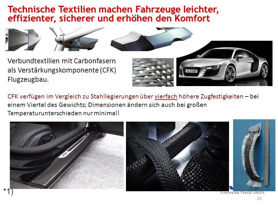 Technische Textilien machen Fahrzeuge leichter, effizienter, sicherer und erhöhen den Komfort Verbundtextilien mit Carbonfasern als Verstärkungskomponente (CFK) im Fahr- und Flugzeugbau.