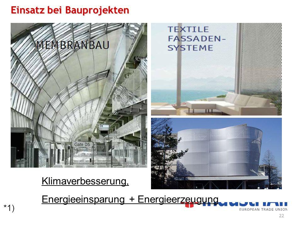 Klimaverbesserung, Energieeinsparung + Energieerzeugung *1) Einsatz bei Bauprojekten 22