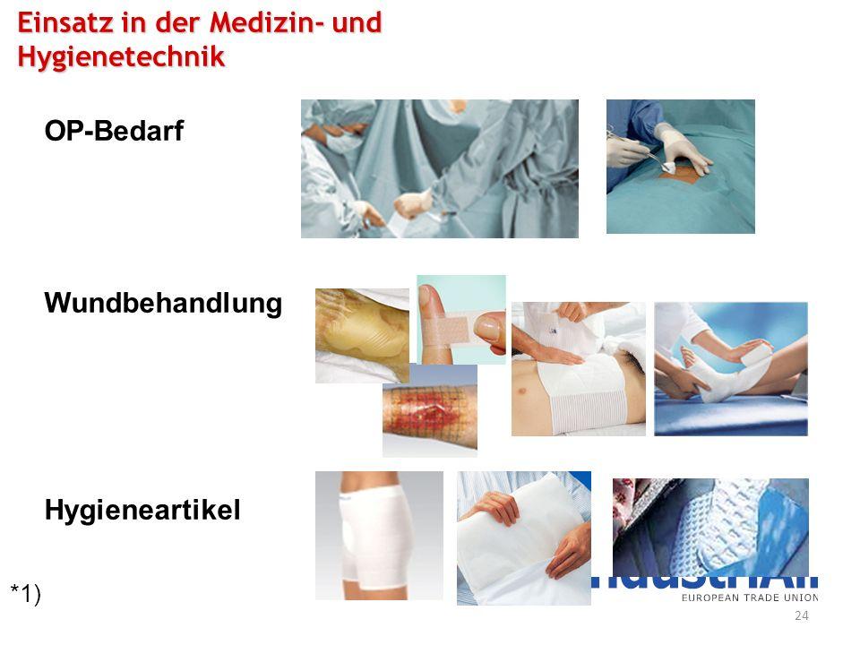 Einsatz in der Medizin- und Hygienetechnik OP-Bedarf Wundbehandlung Hygieneartikel *1) 24