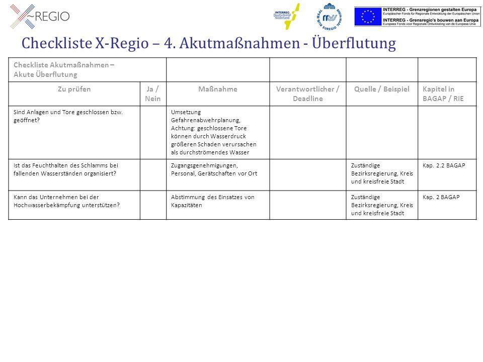 Checkliste X-Regio – 4. Akutmaßnahmen - Überflutung Checkliste Akutmaßnahmen – Akute Überflutung Zu prüfenJa / Nein MaßnahmeVerantwortlicher / Deadlin