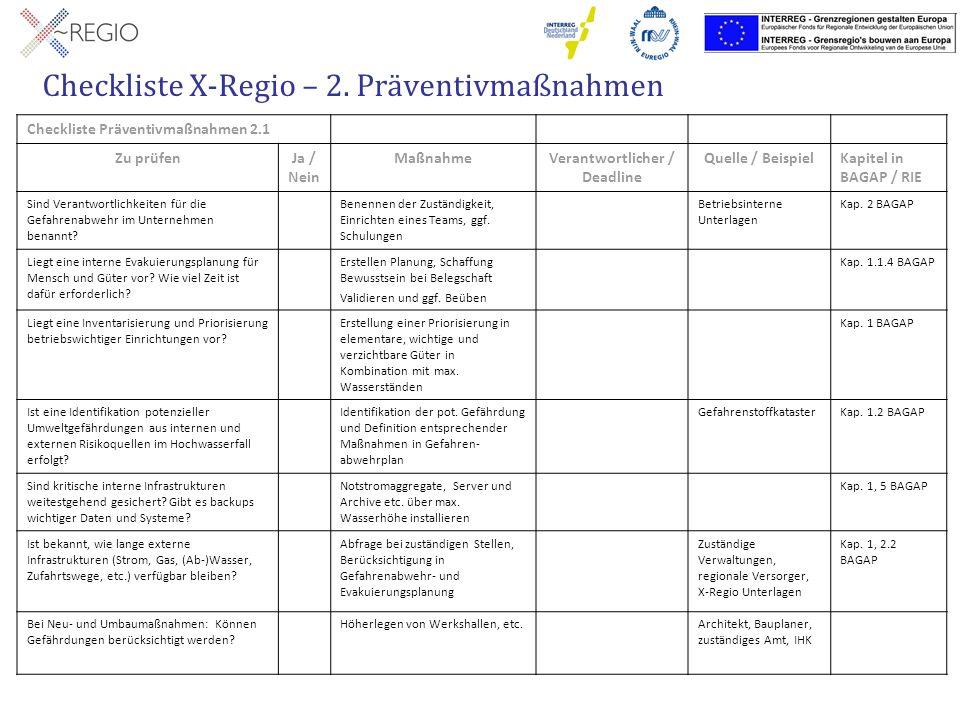 Checkliste X-Regio – 2. Präventivmaßnahmen Checkliste Präventivmaßnahmen 2.1 Zu prüfenJa / Nein MaßnahmeVerantwortlicher / Deadline Quelle / BeispielK