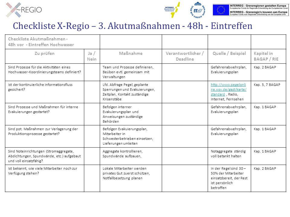 Checkliste X-Regio – 3.