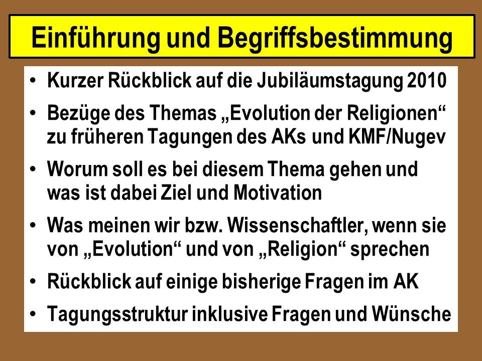 Themen mit Evolution und Schöpfungsglauben 1985: (R)evolution im Schöpfungsglauben.