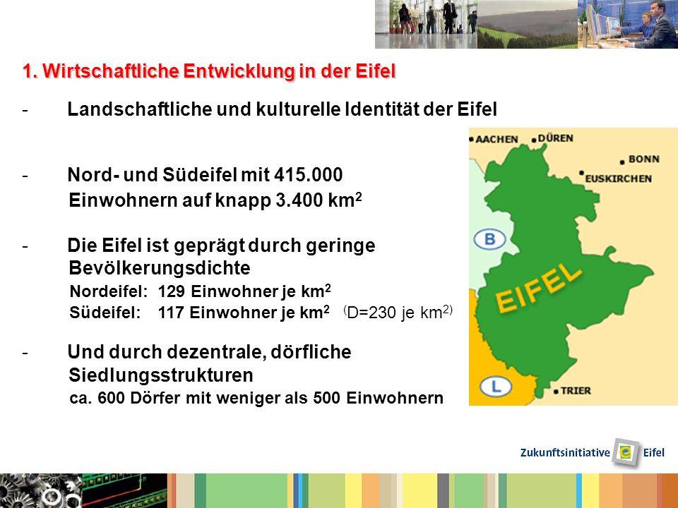 1. Wirtschaftliche Entwicklung in der Eifel -Landschaftliche und kulturelle Identität der Eifel -Nord- und Südeifel mit 415.000 Einwohnern auf knapp 3